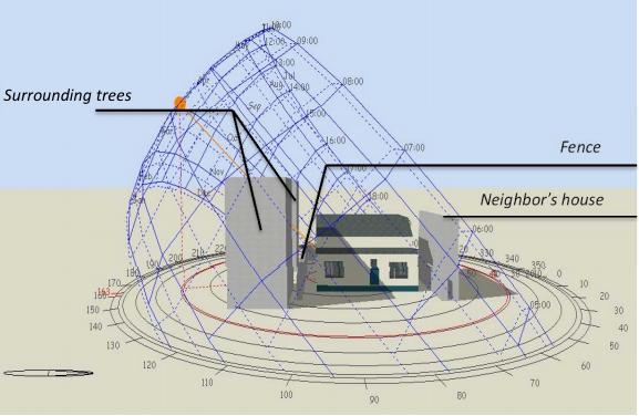 Moma Building Model Desktops Railroad Electronics Related Keywords