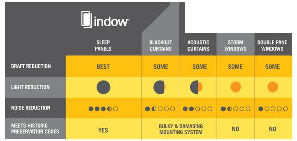 IW-Sleep-Panel-diagram-03-18-15