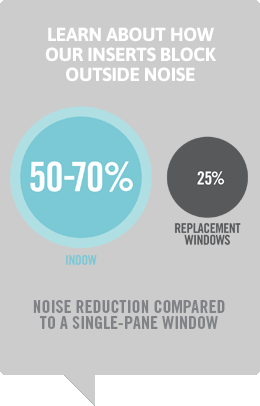 infographic about indow  window noise reduction