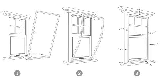 1-2-3-diagram