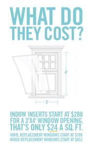 Indow Windows Pricing