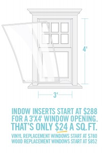 storm window reviews and price