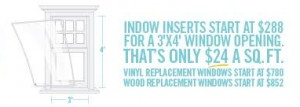 indow windows cost