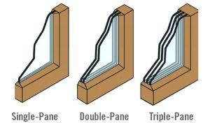 triple pane window diagram