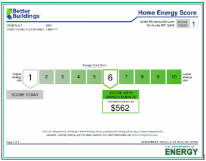 Graph of Home Energy Score from 1 to 10 10 is best by US Energy Department Indow is 6 with $562 of estimated annual savings