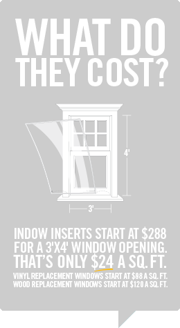 what do indow inserts cost