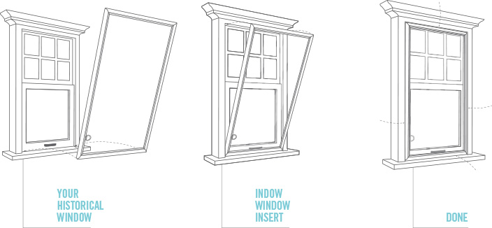 diagram of historic storm windows being installed