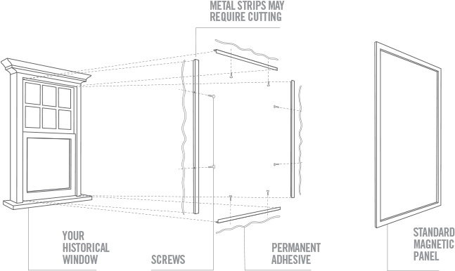 Diagram of how magnetic storm windows attach to your window frame to create magnetic seal