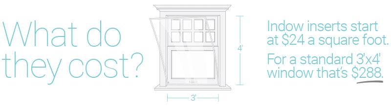 indow window pricing chart