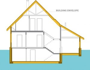 diagram of building envelope, used to winterize windows and doors
