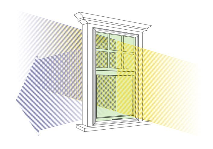 indow window insert uv protection for artwork