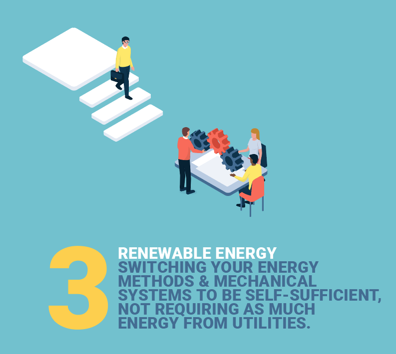 reduce your electric bill: renewable energy, switch energy methods & systems to be self-sufficient, requiring less energy