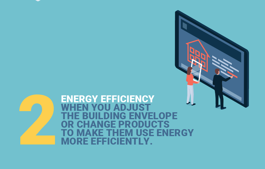 how to reduce your electric bill: energy efficiency, when you change products to make them use energy more efficiently